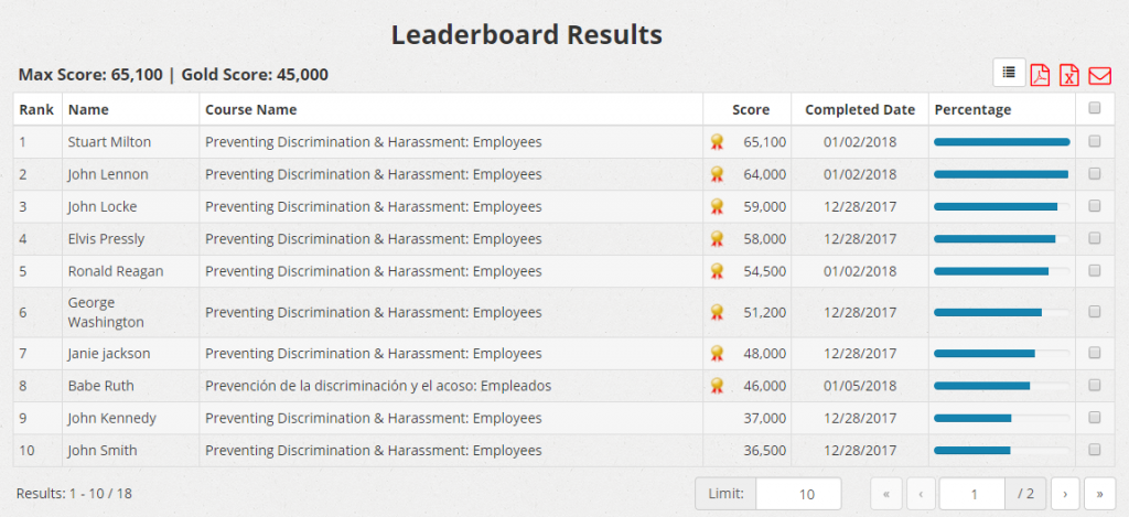 compliance training engagement point leaderboard