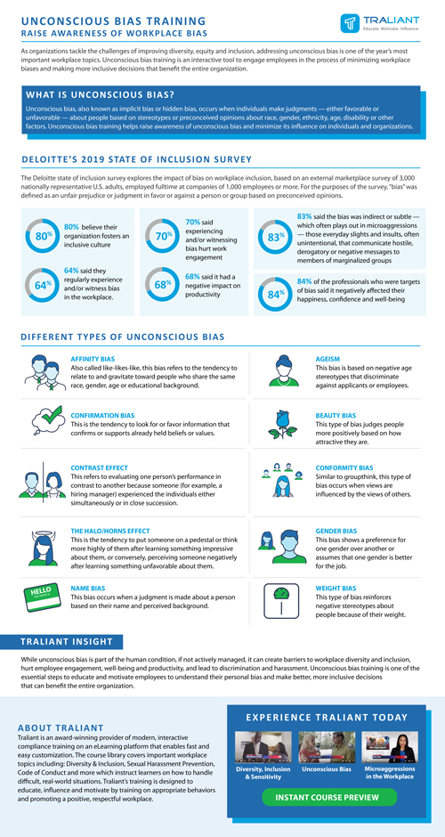 Unconscious Bias & Its Impact on the Workplace Infographic